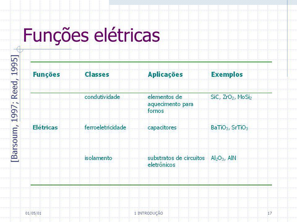 Funções elétricas [Barsoum, 1997; Reed, 1995] 01/05/01 1 INTRODUÇÃO